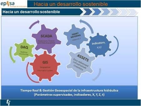 hacia-des-sostenible